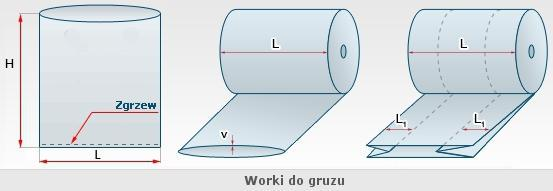 Worki na gruz - dane
